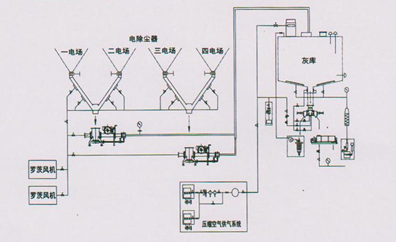 电路 电路图 电子 设计 素材 原理图 773_473
